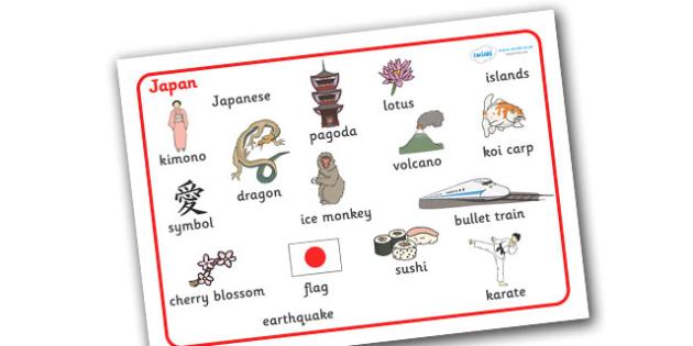 Japanese Word Mat - Japanese Word Mat, Japan, Kimono, sushi, japanese, word mat, mat, writing aid, flag, symbol, pagoda, koi carp, lotus, bullet train, cherry blossom, volcano, karate, islands
