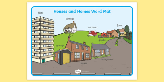 Houses and Home Scene Word Mat - houses and homes, vocabulary mat, word mat, key words, topic words, word poster, vocabulary poster, scene words, literacy