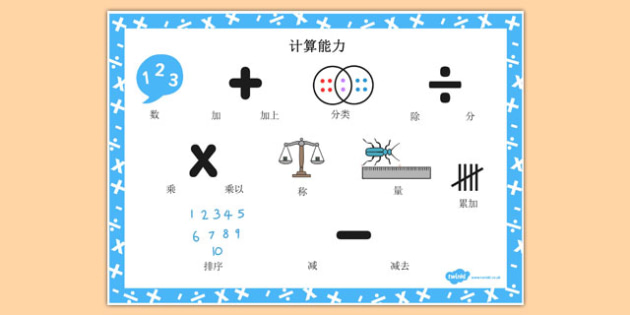 Numeracy Instructions Word Mat Chinese Mandarin - chinese mandarin, numeracy, word mat, instructions