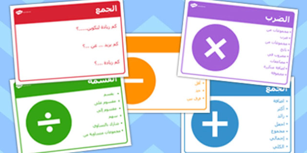 مفردات وعلامات رياضيةـ مفردات حسابية، مفردات رياضية