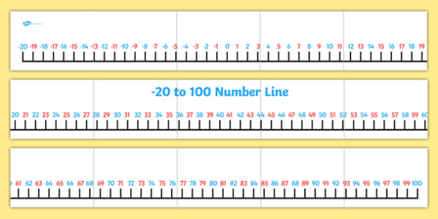 Number Line odds and evens (minus 20 to 100) - number line, odds and evens, minus 20 to 100, counting on, counting back, counting