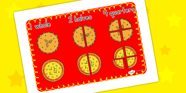 Pizza And Pie Fractions Mat - fractions, math display, math