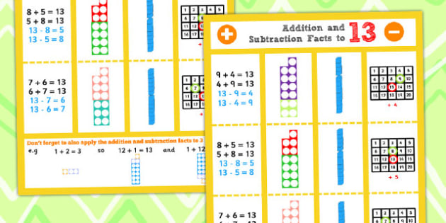 Addition and Subtraction Facts to 2 Display Poster - Subtract