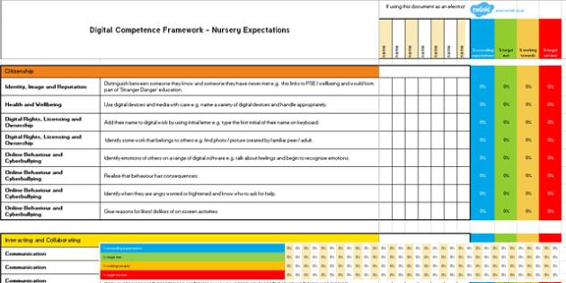 Digital Competence Framework Nursery Assessment Tracker