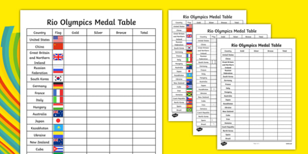 Medal Table for Rio 2016 Olympics - welsh, cymraeg, Medal table, Rio Olympics 2016, Top 23 teams from previous Olympics