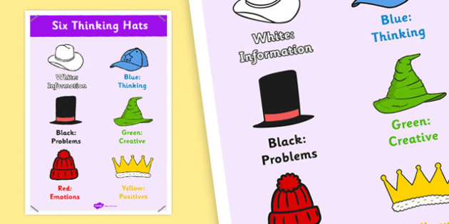Six Thinking Hats Display Poster - thinking hats, display, poster
