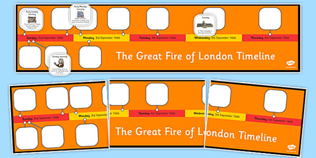 The Great Fire of London Timeline Ordering Activity - timeline