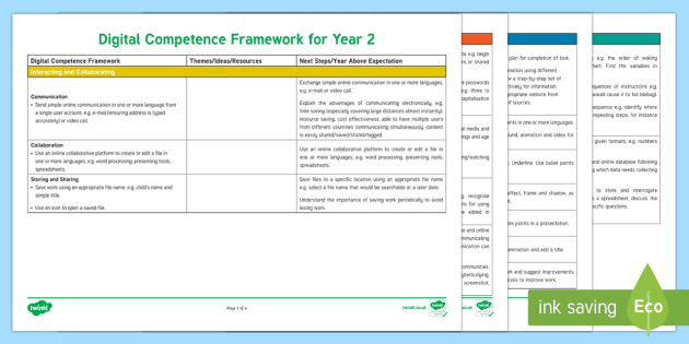 Digital Competence Framework Year 2 Planning Template English Medium