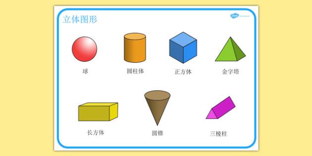 3D Shape Word Mat Chinese Mandarin - mandarin, Word mat, writing aid, 3D Shape names, Shape Flashcards, Shape Pictures, Shape Words, 3D flashcards