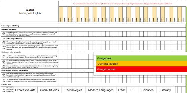 CfE Second Level Bumper Planning Pack-Australia