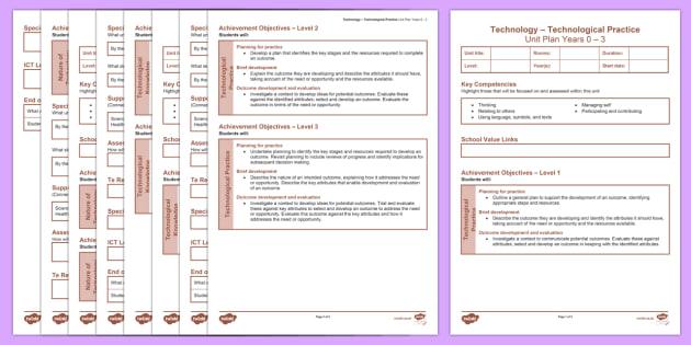 New Zealand Technology Years 0-3 Unit Plan Template - New Zealand Class Management