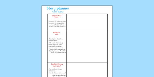 Story Planning Frame Arabic Translation - arabic, story planning, story, planning, frame, plan