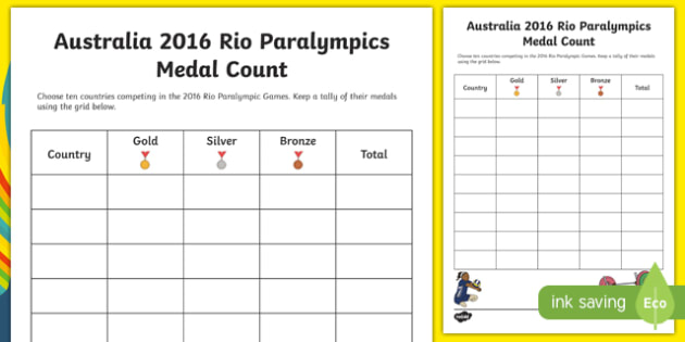 Australia Rio Paralympics 2016 Medal Count Activity Sheet-Australia, worksheet