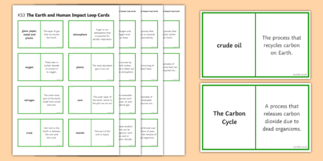 The Earth and Human Impact Loop Cards