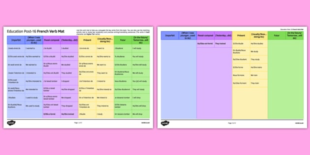 Education Post-16 French Verb Mat