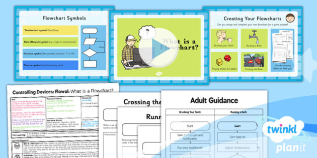 PlanIt - Computing Year 5 - Controlling Devices Flowol Lesson 1: What is a Flowchart? Lesson Pack