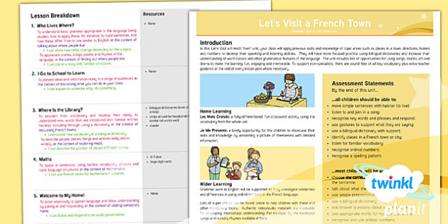 PlanIt - French Year 6 - Let's Visit a French Town Planning Overview