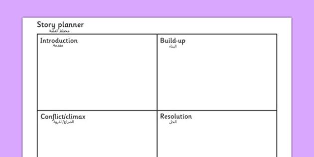 Simple Story Planning Frame Arabic Translation - arabic, simple, story, planning, frame