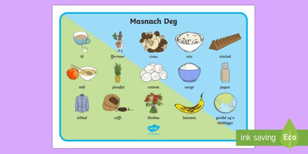 Mat Geiriau Masnach Deg - Masnach Deg, Fairtrade, banana, siocled, chocolate, sugar, siwgr,  coffee, coffi, dillad, clothes, b - Masnach Deg, Fairtrade, banana, siocled, chocolate, sugar, siwgr,  coffee, coffi, dillad, clothes, b