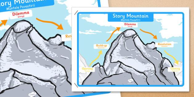 Story Mountain Display Poster Large Romanian Translation - romanian, story mountain, display poster, display, writing, literacy
