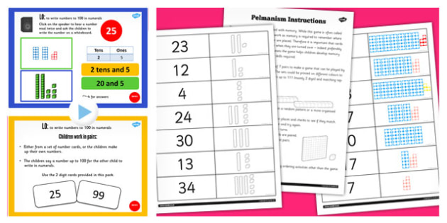 Year 2 Maths Write Numbers to 100 in Words Lesson Pack - pack