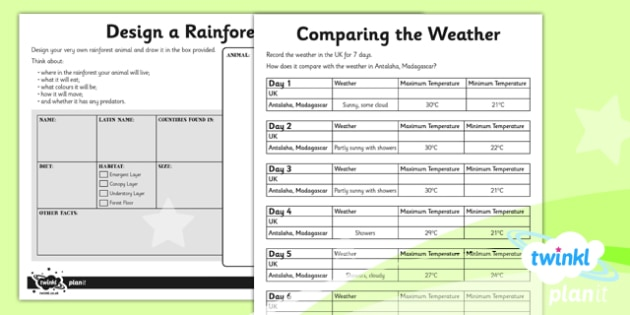 PlanIt - Geography Year 3 - Rainforests Unit Home Learning Tasks - geography, rainforest, tropical, jungle, biome, climate, weather, animal, habitat, layer