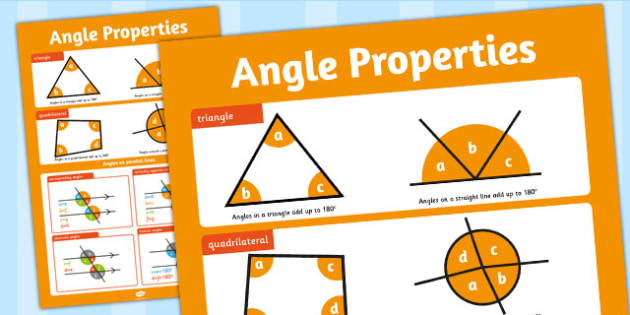 Large Angles Properties Poster - poster, angles, display poster