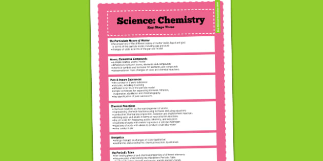 KS3 Science Chemistry Curriculum Overview - new curriculum, KS3