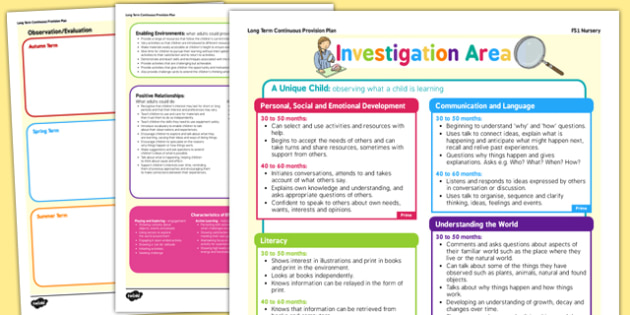 Investigation Area Continuous Provision Plan Posters Nursery FS1