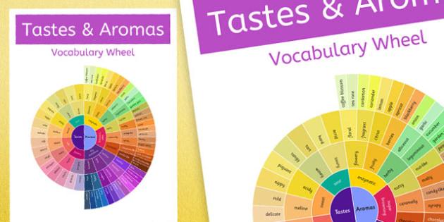 Vocabulary Wheel for Tastes and Aromas - vocabulary wheel, tastes, aromas