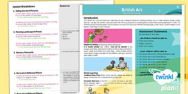 PlanIt - Art LKS2 - British Art Planning Overview - art, lesson, plan