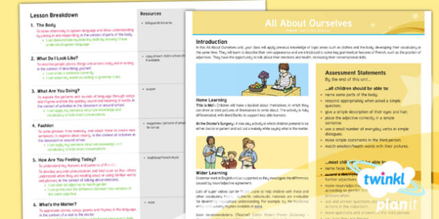 PlanIt - French Year 5 - All About Ourselves Unit Overview