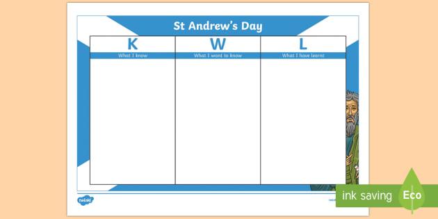 St Andrew's Day KWL Grid