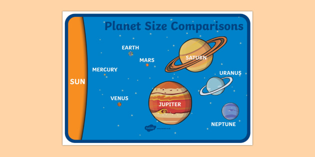 Solar System Planets Size Comparison Display Poster - planets, planets poster, planets size comparison poster, solar system, space, planet sizes, ks2