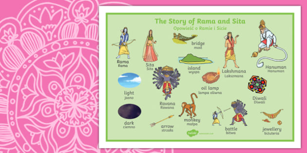 The Story of Rama and Sita Word Mat