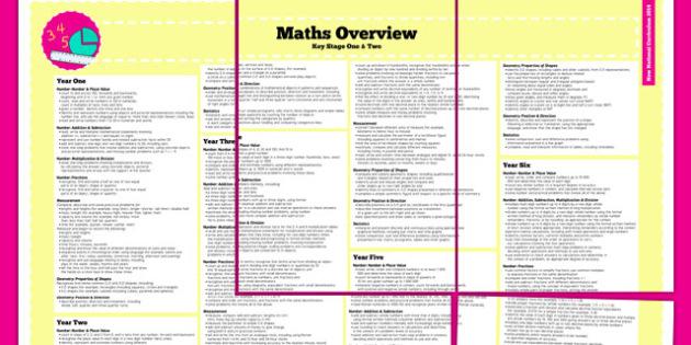 2014 Curriculum Maths Overview - new curriculum, numeracy, math