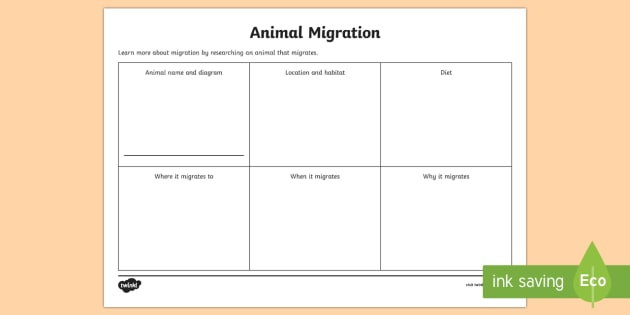 Animal Migration Research Activity Sheet-Australia - migration, animal migration, migration research, animal movement,Australia