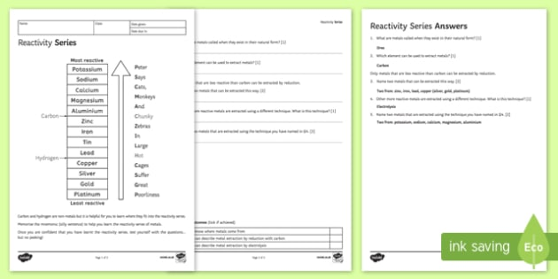 KS3 Reactivity Series Homework Activity Sheet