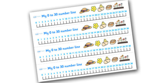 0-30 Number Line (Easter) - Counting, Numberline, Number line, Counting on, Counting back, Easter, bible, egg, Jesus, cross, Easter Sunday, bunny, chocolate, hot cross buns