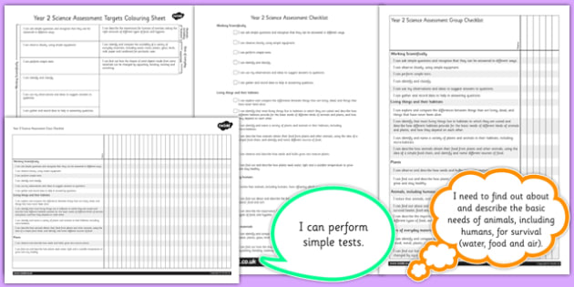 Year 2 2014 Curriculum Science Assessment Pack - targets, KS1