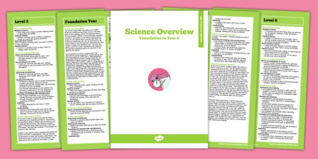AusVELs Victorian Curriculum Foundation to Level 6 Science Overview - australia