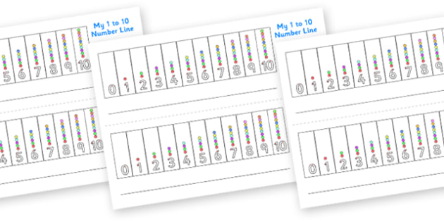 Numbers and Objects Number Line (0-10) - 0-10, Maths, Math, numberline, numberline display, objects, counters