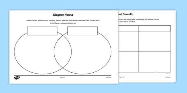 Karty Diagram Venna i Schemat Carrolla