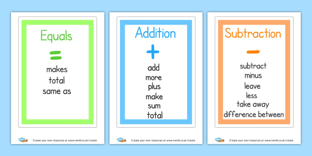 Maths vocabulary - display lettering - Maths Area Primary Resources, maths is fun, signs, labels, areas