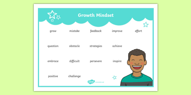 Growth Mindset Upper School Vocabulary Word Mat-Australia