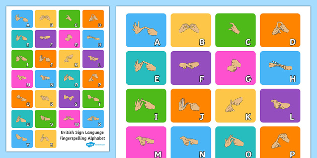 A4 British Sign Language Fingerspelling Alphabet Poster - sign