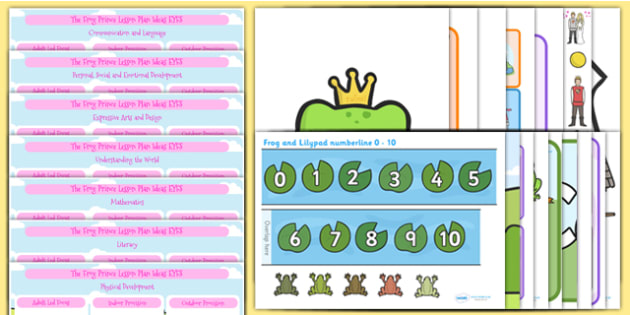The Frog Prince EYFS Lesson Plan and Enhancement Ideas - story book, lesson ideas