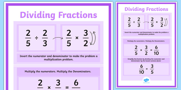 Dividing Fractions Display Poster - maths, numeracy, display, visual aid, ks2, junior, numerator, denominator, fraction, less than, decimal, whole
