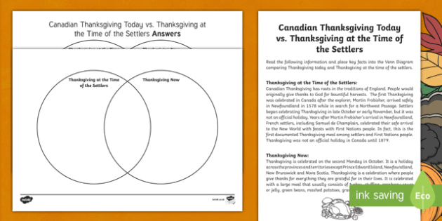 Thanksgiving Today vs. Thanksgiving at the Time of the Settlers Activity Sheet