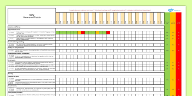 Scottish Curriculum for Excellence Early Literacy and English Assessment Spreadsheet - CfE, planning, tracking, literacy, language, english, Early